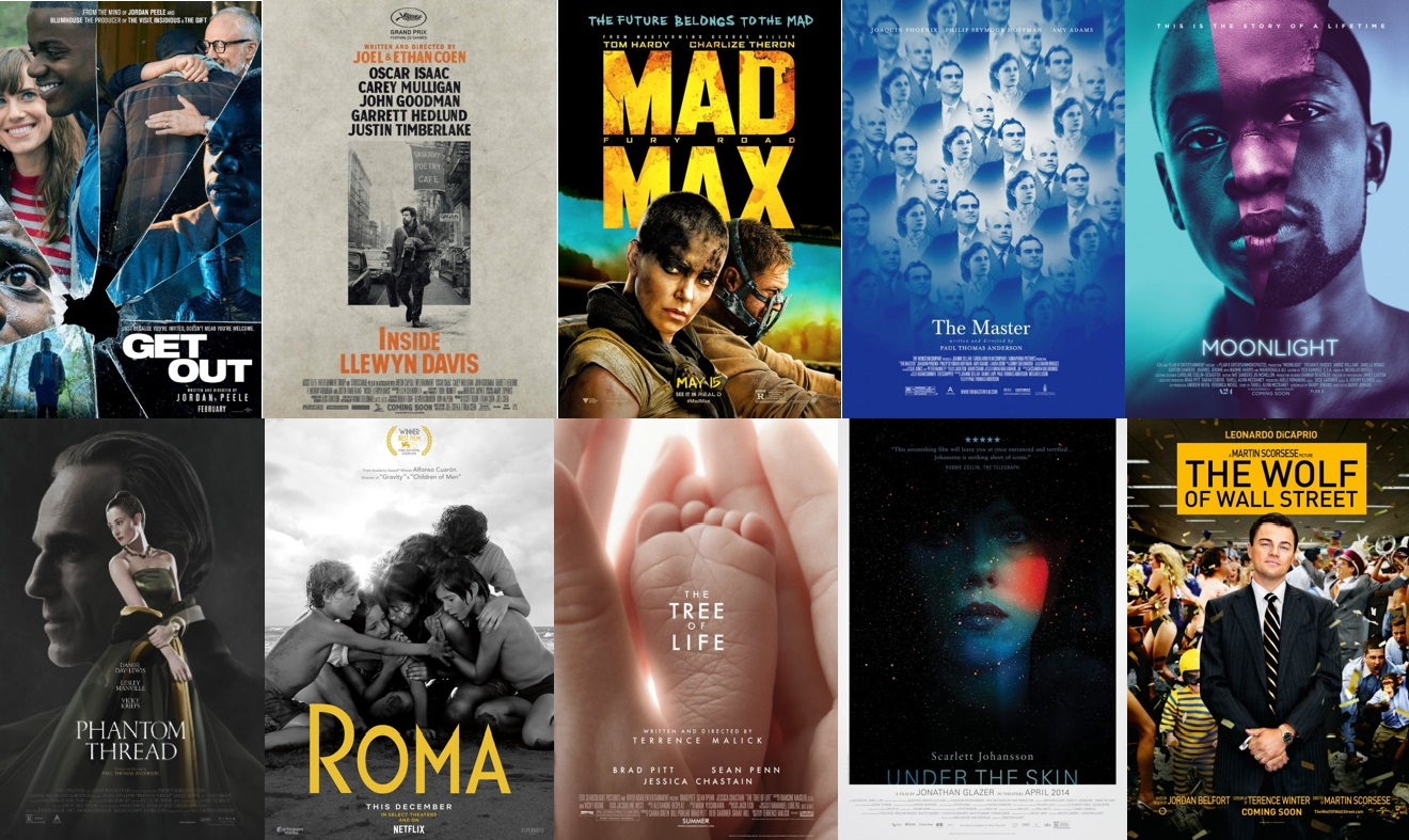 The Best Films of the 2010s | Features | Roger Ebert